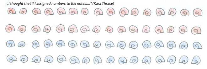"""I thought that if I assigned numbers to the notes..."" (Kara Thrace)"